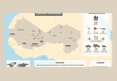 OPEX : Pourquoi la France ne doit pas se retirer du Mali